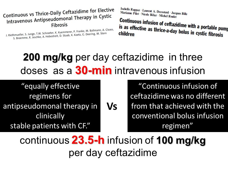 200 mg/kg per day ceftazidime in three doses as a 30-min intravenous infusion