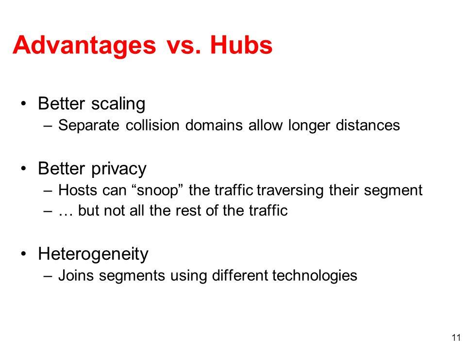 Advantages vs. Hubs Better scaling Better privacy Heterogeneity