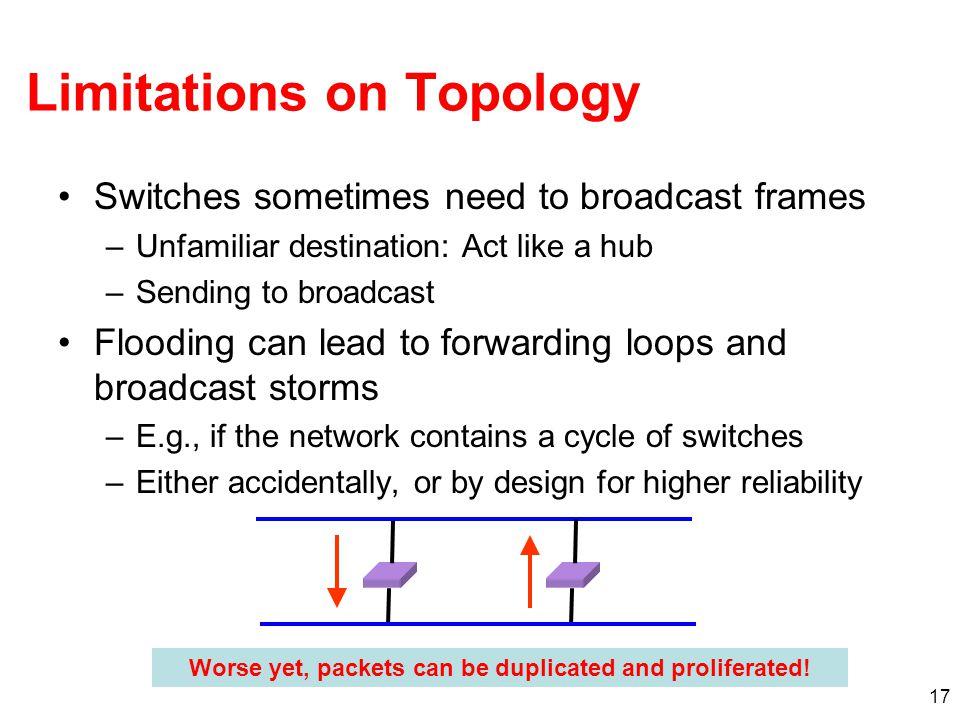 Limitations on Topology