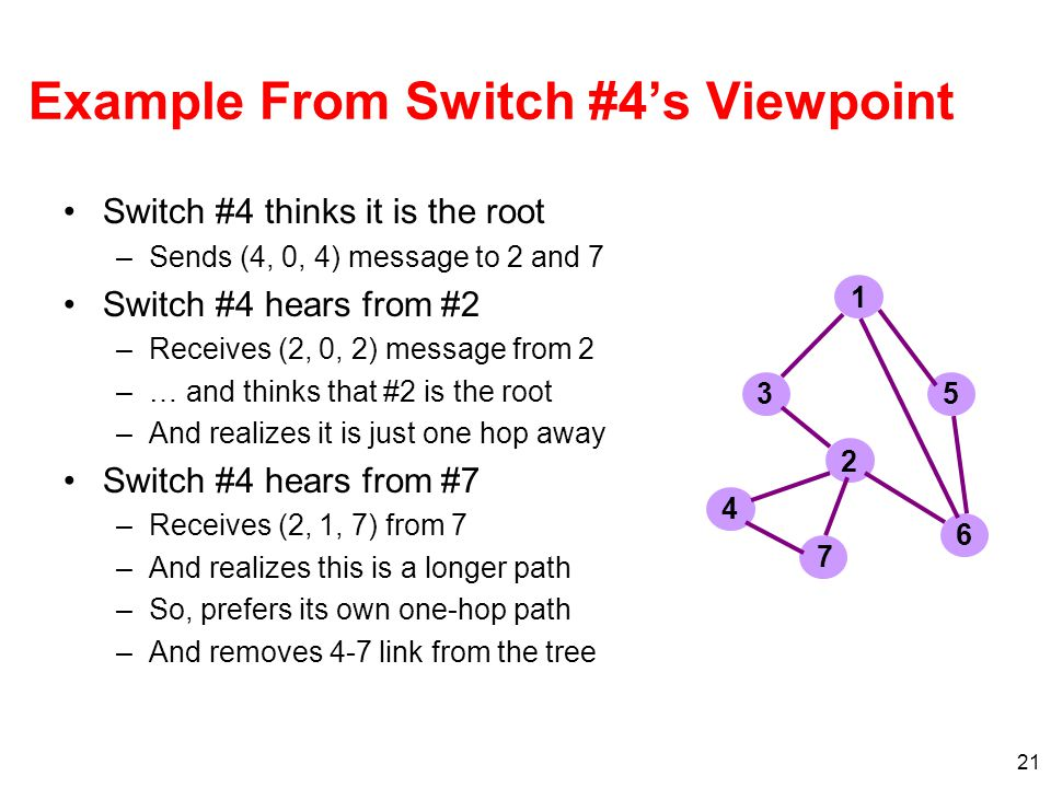 Example From Switch #4's Viewpoint