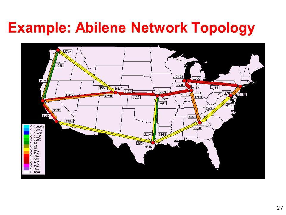 Example: Abilene Network Topology