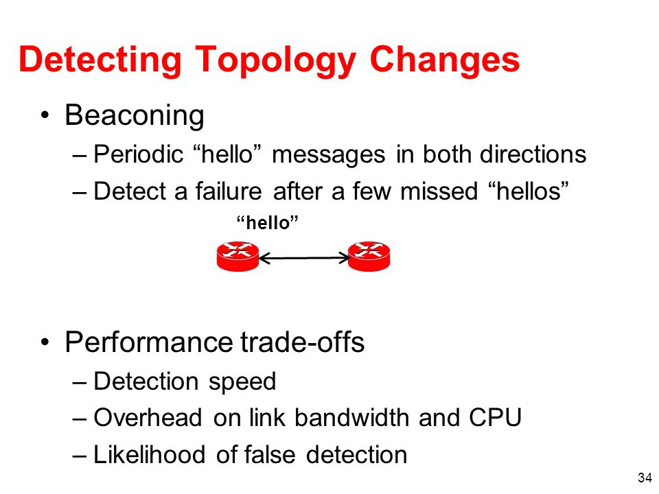 Detecting Topology Changes