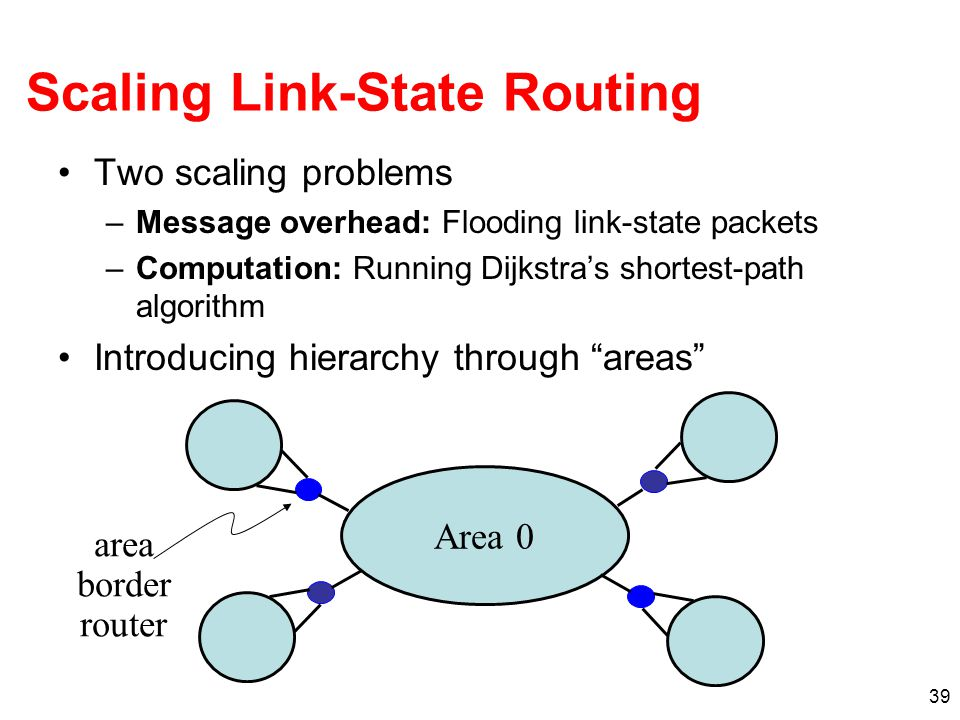 Scaling Link-State Routing