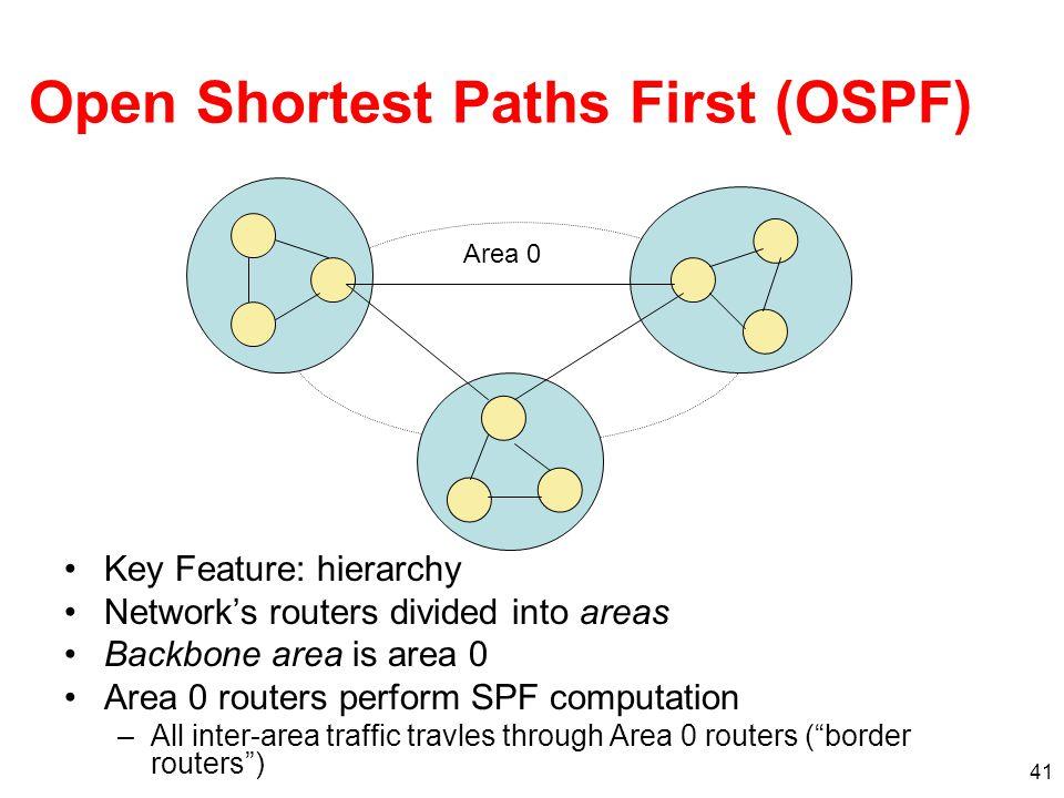 Open Shortest Paths First (OSPF)