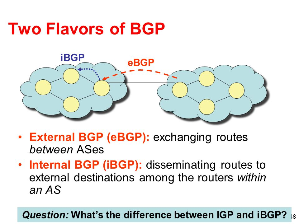 Question: What's the difference between IGP and iBGP