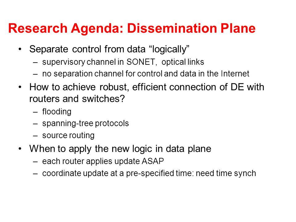Research Agenda: Dissemination Plane