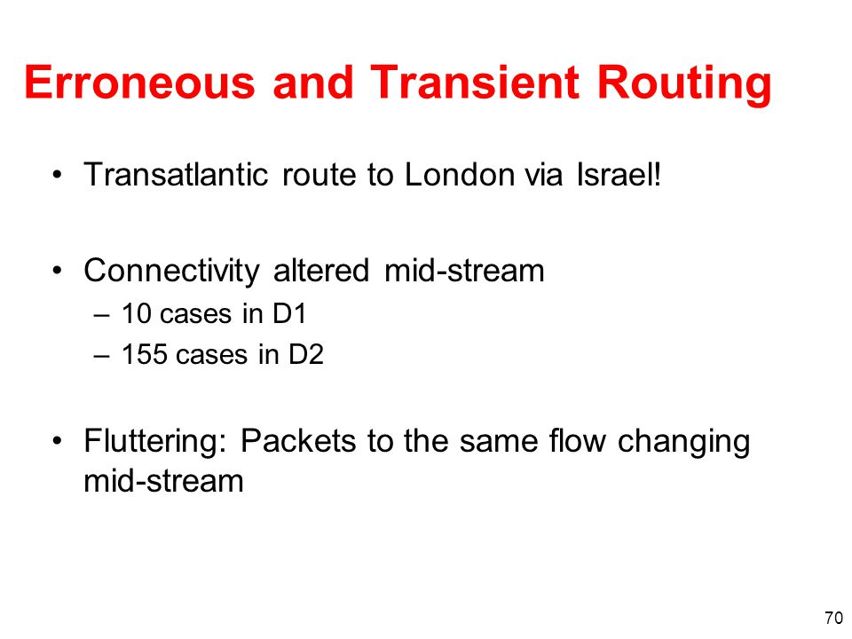 Erroneous and Transient Routing