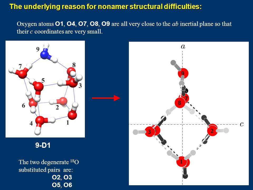 The underlying reason for nonamer structural difficulties: