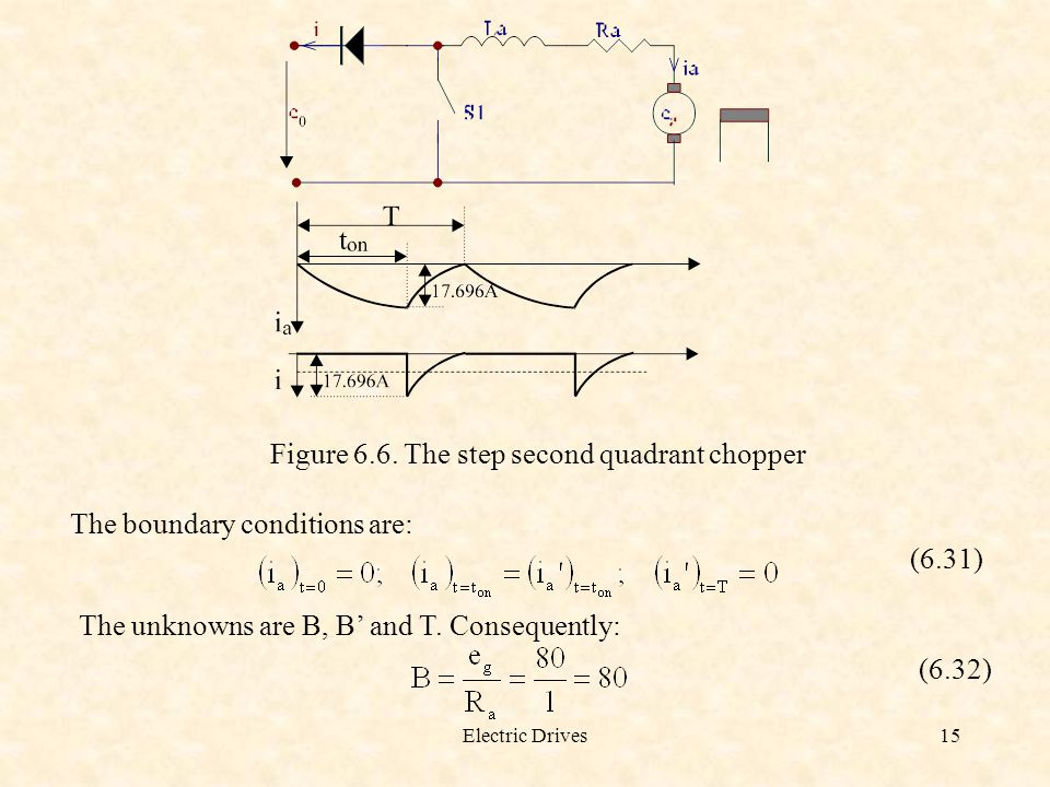 Figure 6.6. The step second quadrant chopper