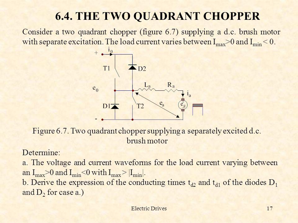 6.4. THE TWO QUADRANT CHOPPER
