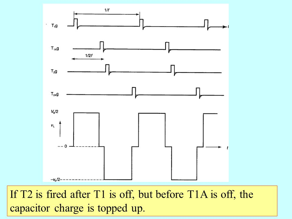 If T2 is fired after T1 is off, but before T1A is off, the
