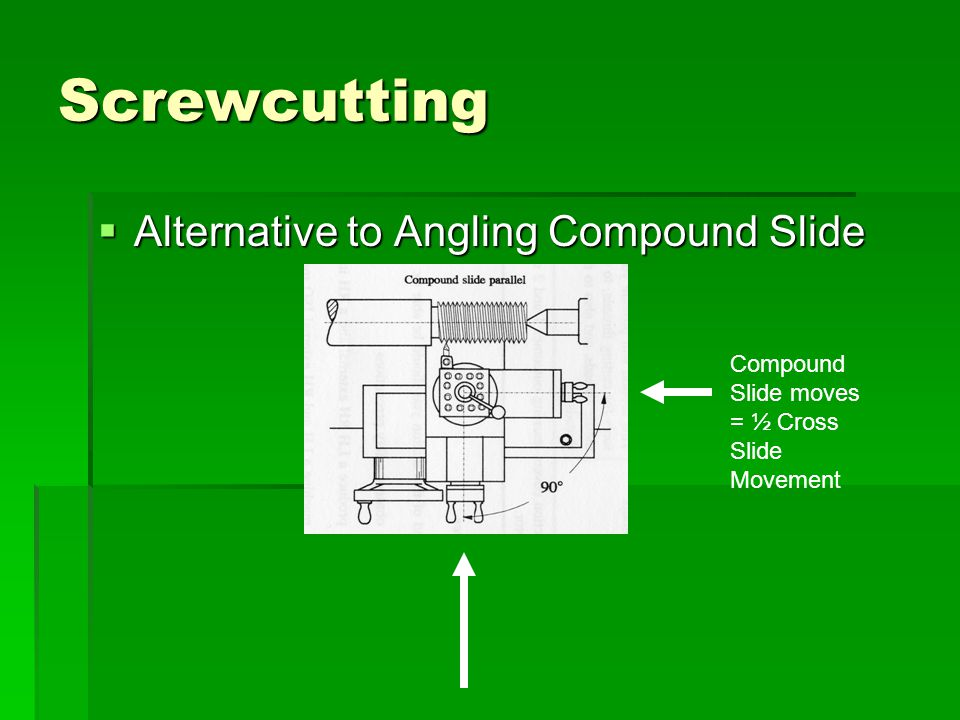 Screwcutting Alternative to Angling Compound Slide