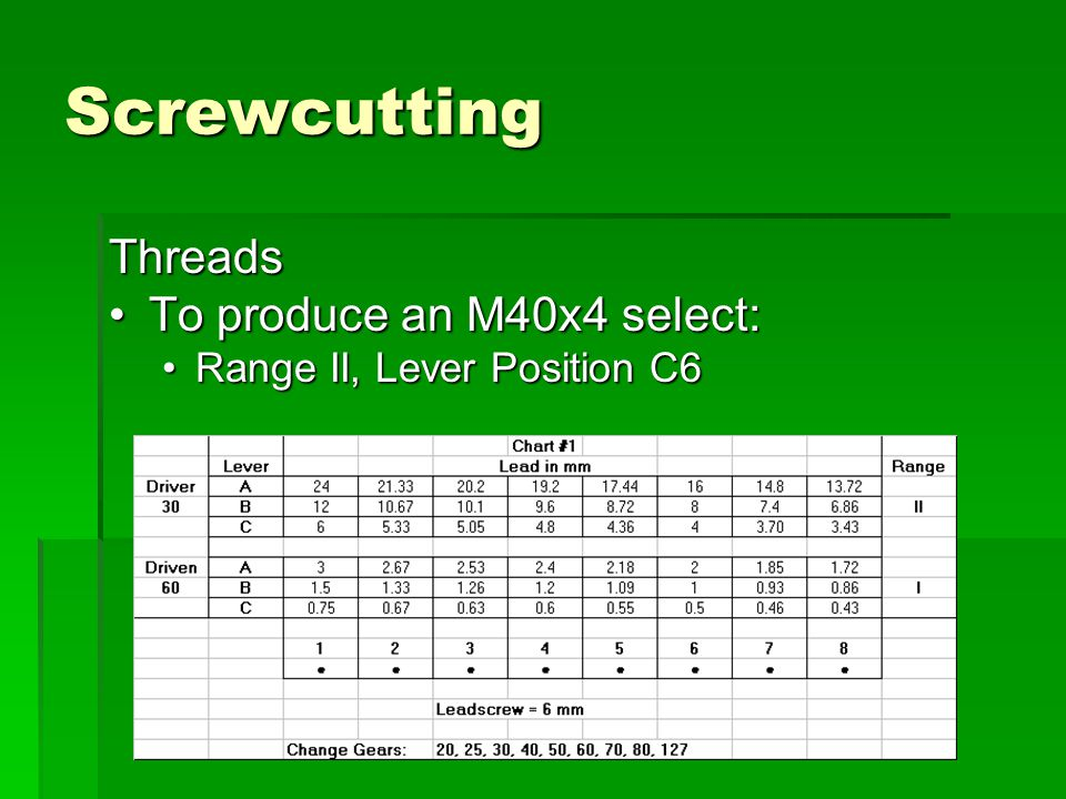 Screwcutting Threads To produce an M40x4 select:
