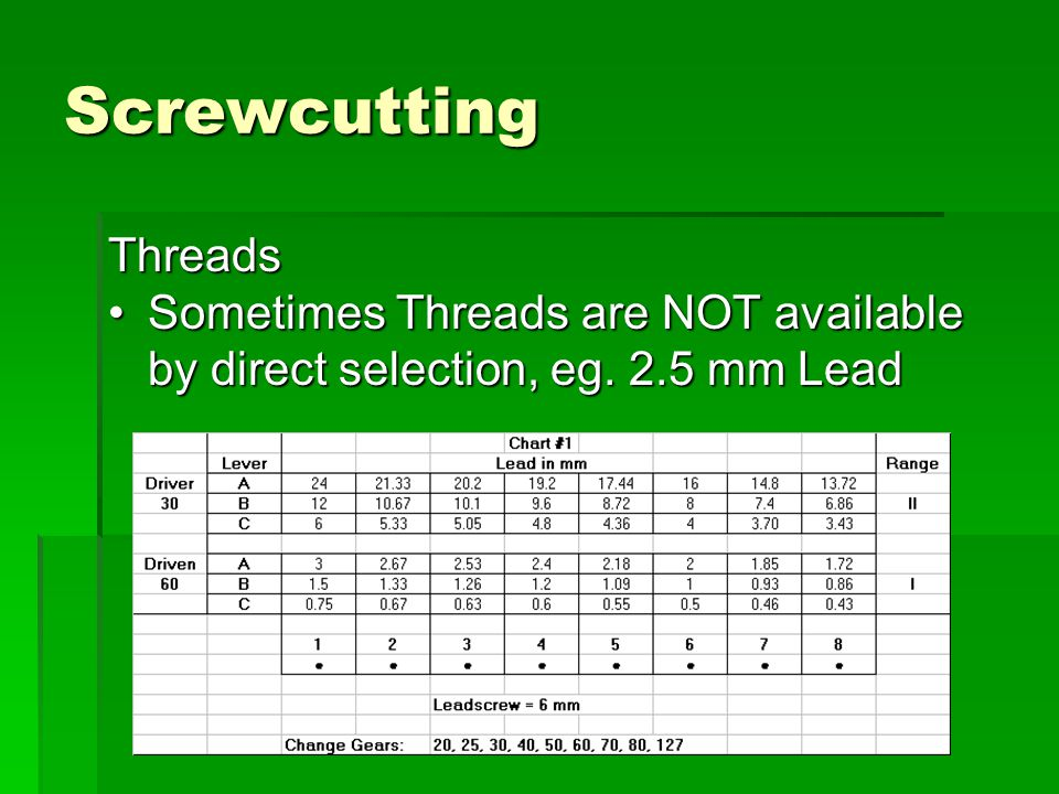 Screwcutting Threads Sometimes Threads are NOT available by direct selection, eg. 2.5 mm Lead