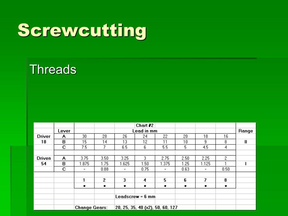 Screwcutting Threads