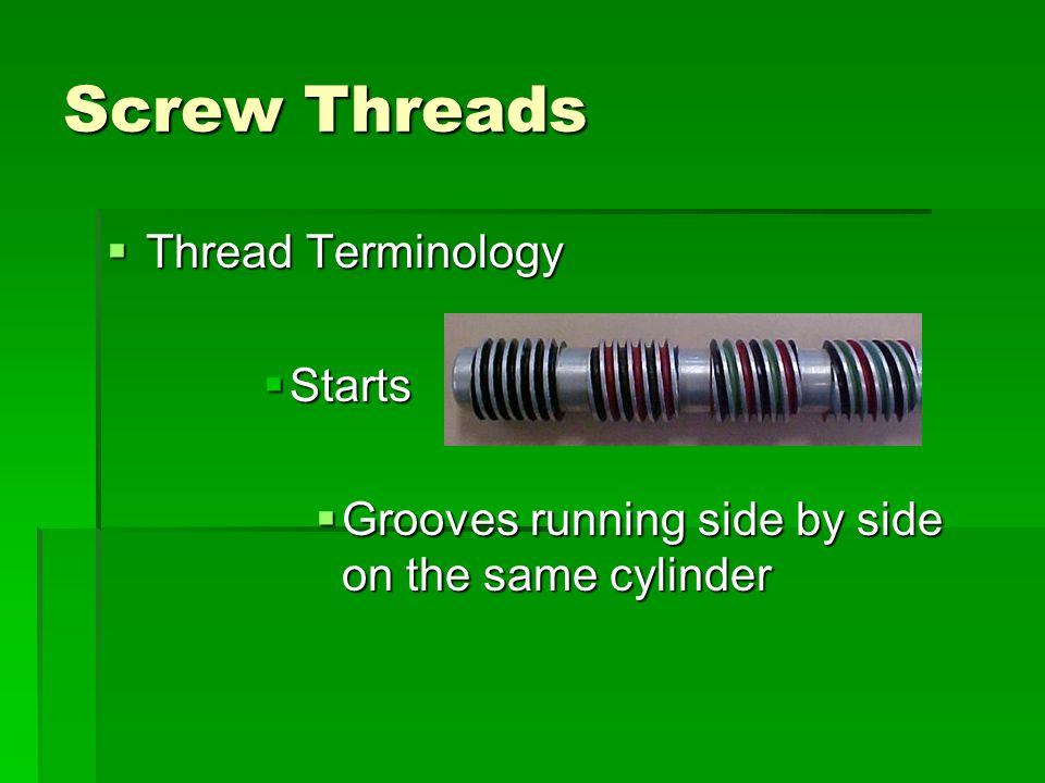 Screw Threads Thread Terminology Starts