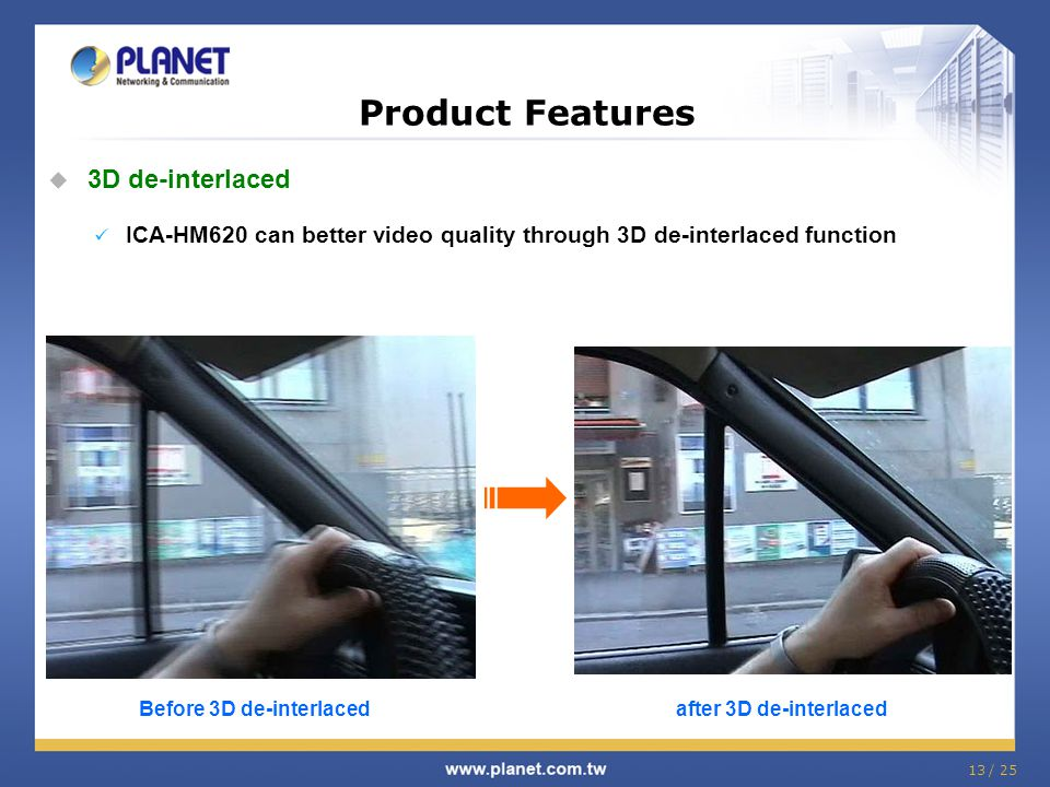 Product Features 3D de-interlaced