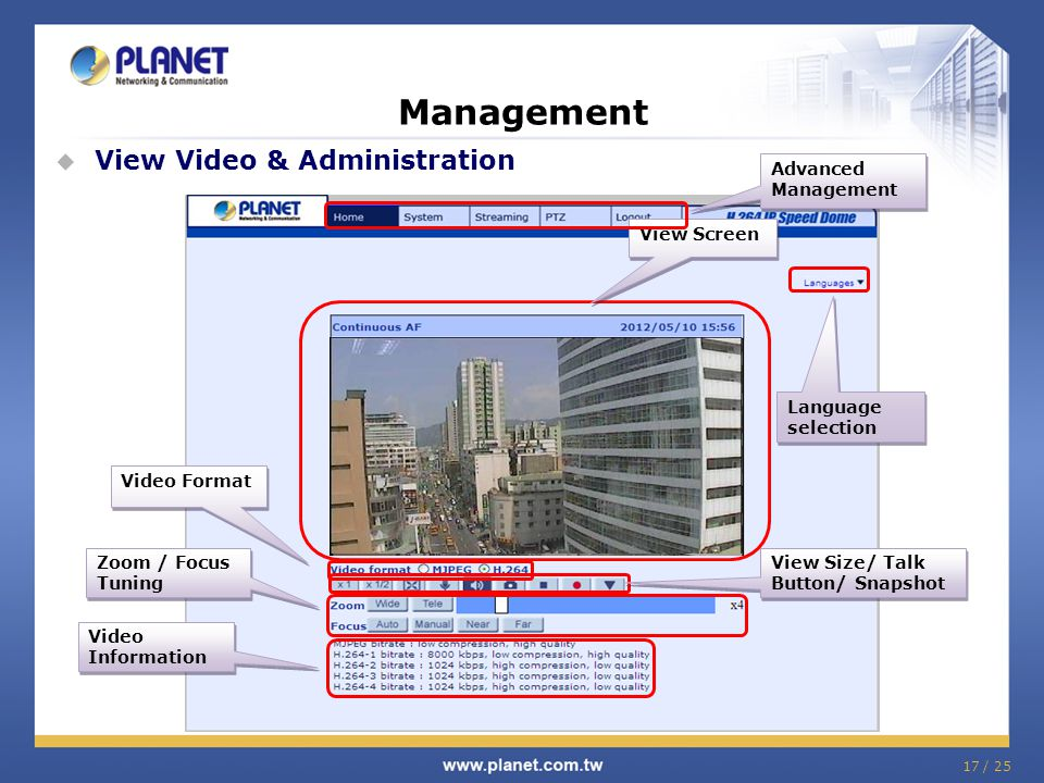 Management View Video & Administration Advanced Management View Screen