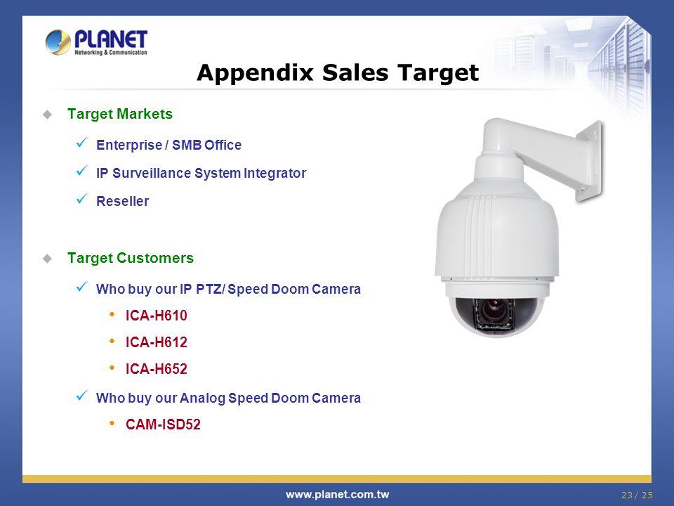 Appendix Sales Target Target Markets Target Customers ICA-H610