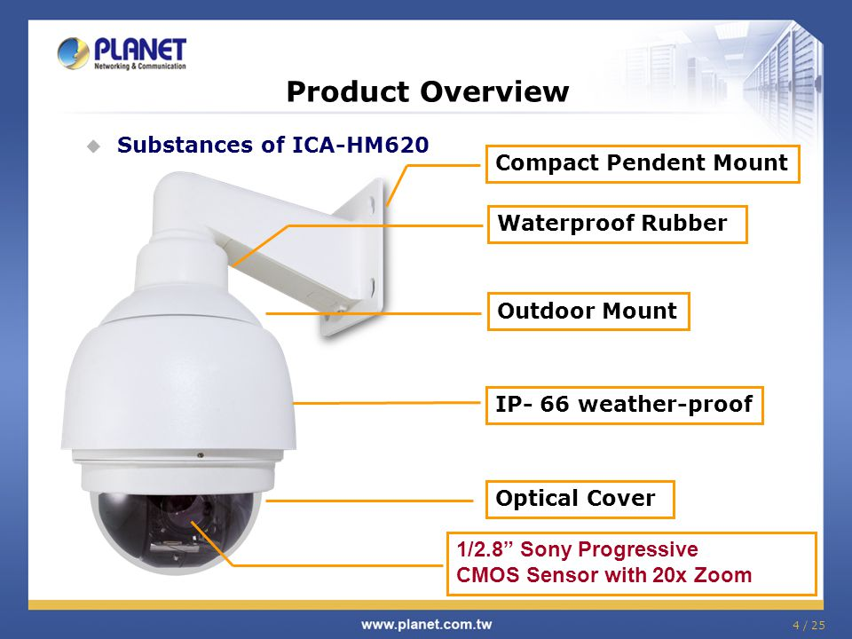 Product Overview Substances of ICA-HM620 Compact Pendent Mount