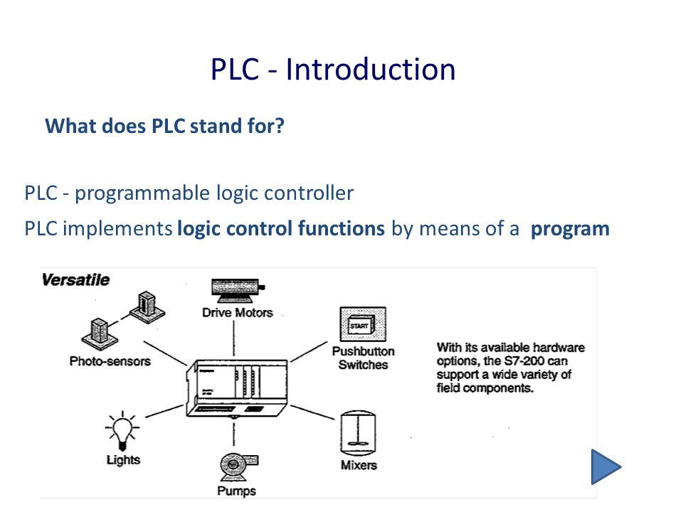 PLC - Introduction What does PLC stand for