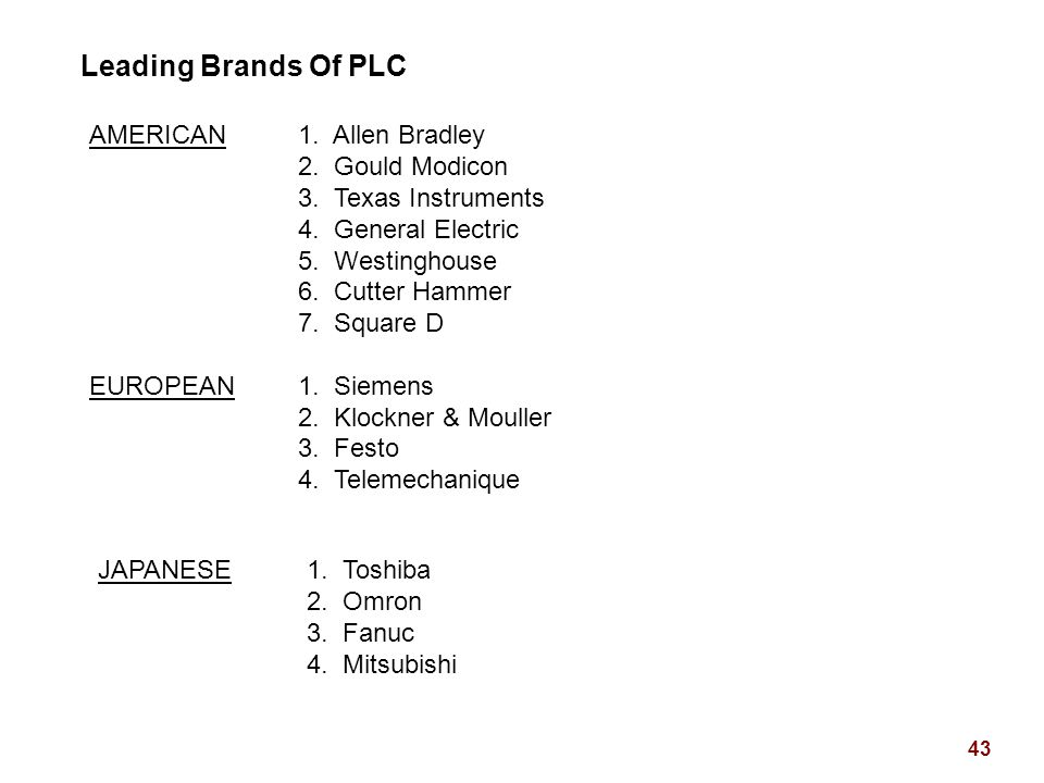 Leading Brands Of PLC AMERICAN 1. Allen Bradley 2. Gould Modicon