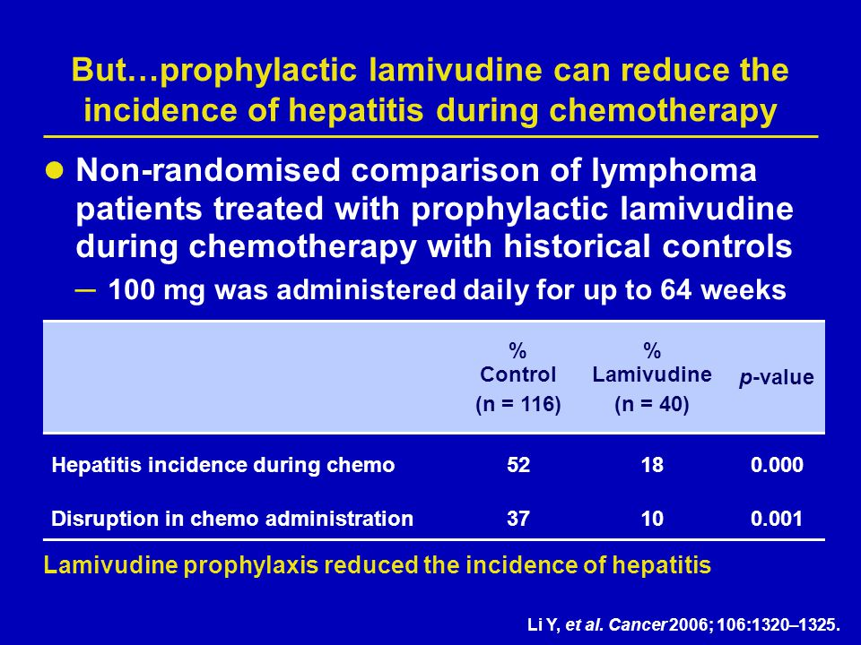 But…prophylactic lamivudine can reduce the incidence of hepatitis during chemotherapy