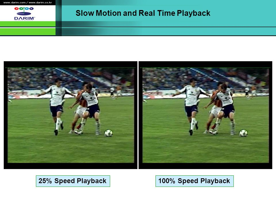 Slow Motion and Real Time Playback