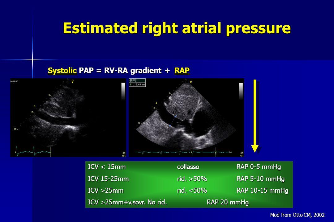 Estimated right atrial pressure