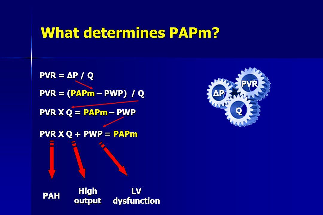 What determines PAPm PVR = ΔP / Q PVR PVR = (PAPm – PWP) / Q ΔP Q