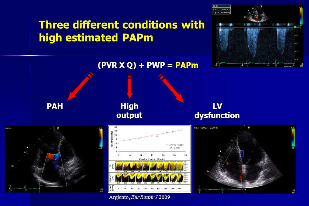 Three different conditions with high estimated PAPm
