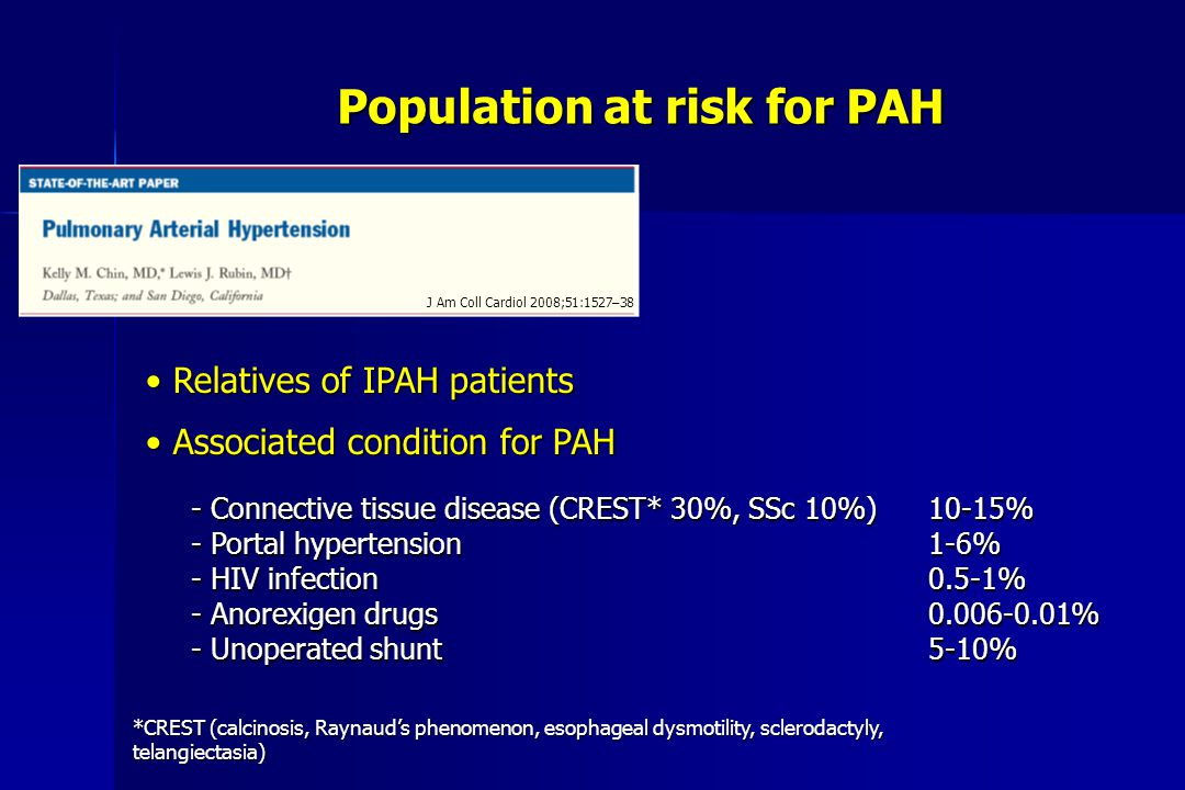 Population at risk for PAH
