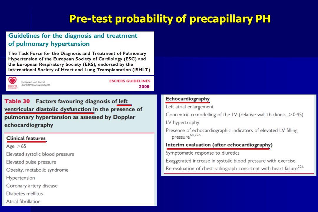 Pre-test probability of precapillary PH