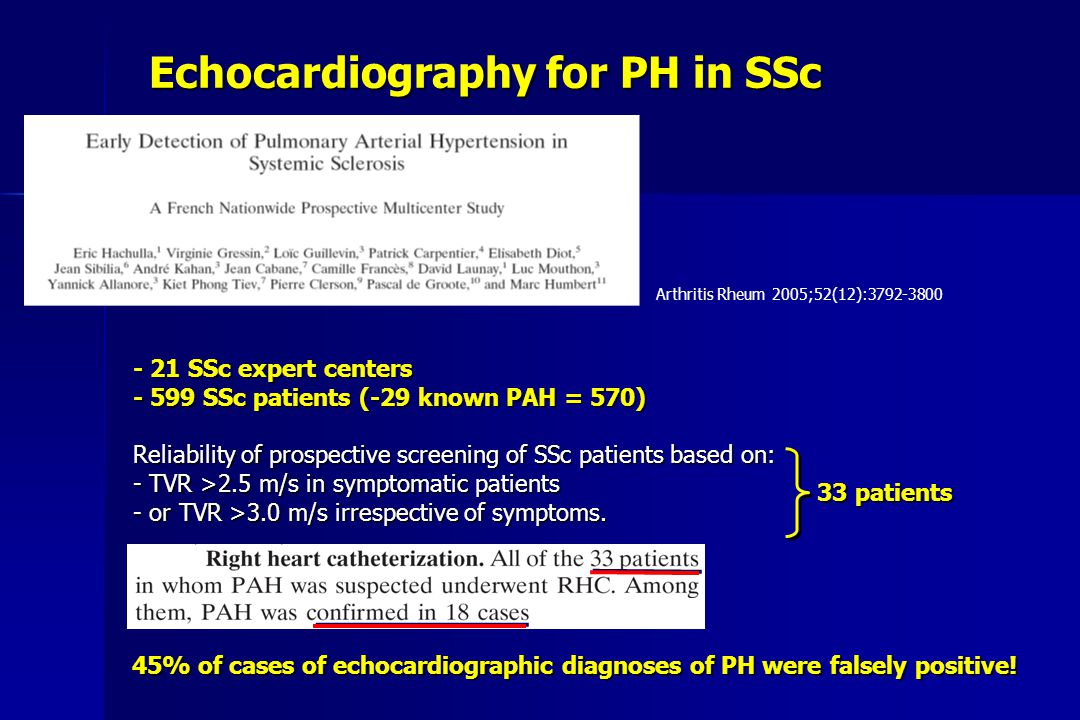 Echocardiography for PH in SSc