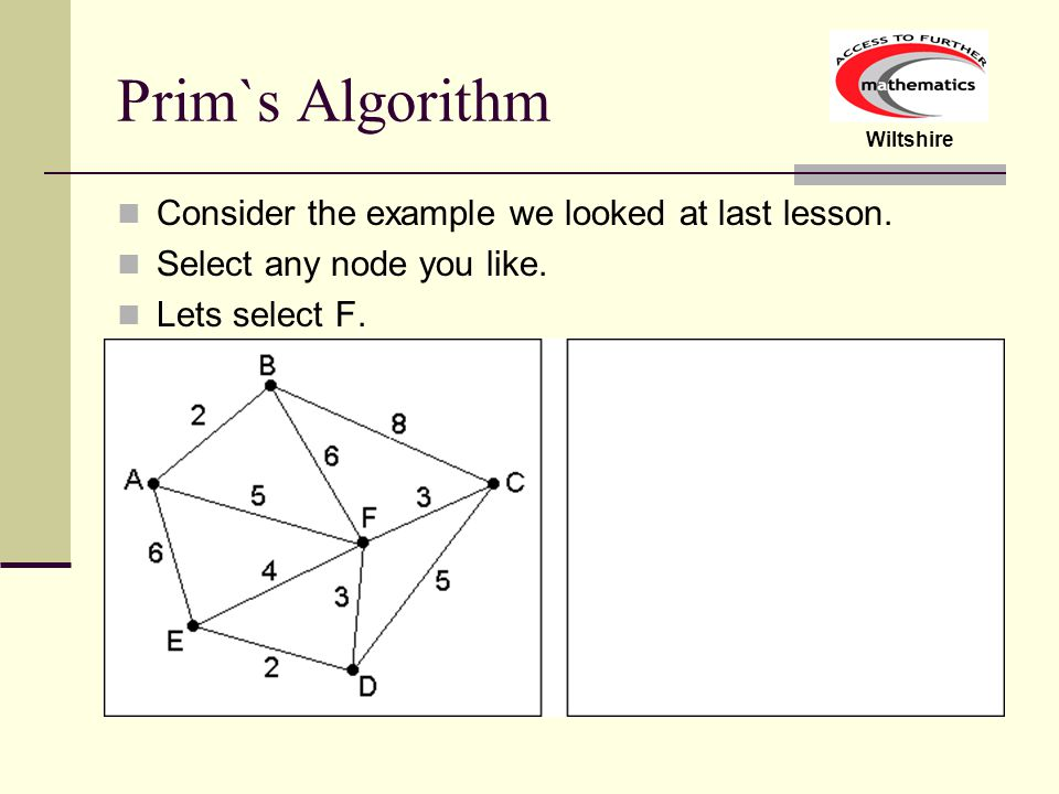Prim`s Algorithm Consider the example we looked at last lesson.