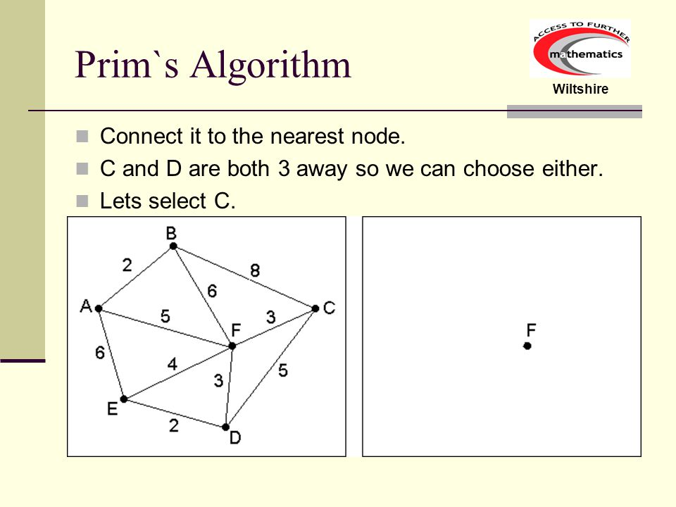 Prim`s Algorithm Connect it to the nearest node.