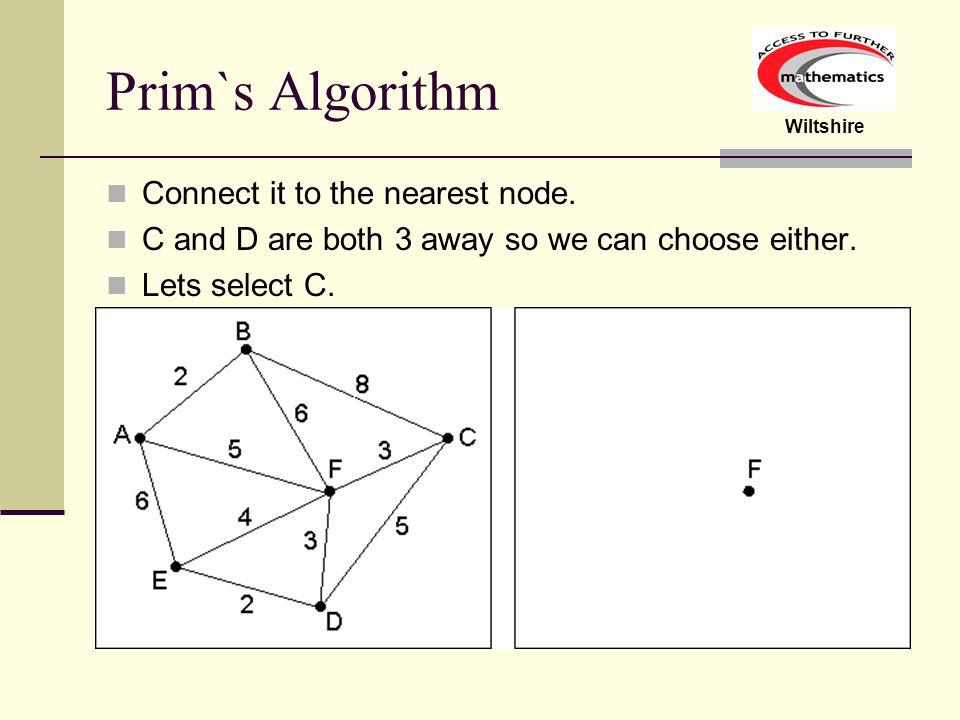 Prim`s Algorithm Connect it to the nearest node.