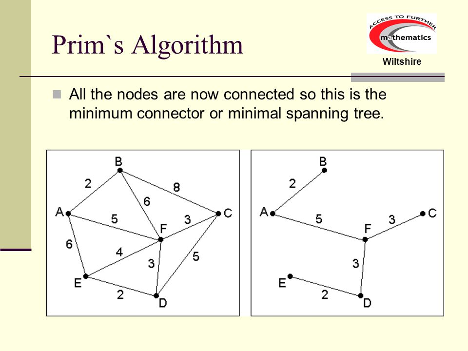 Prim`s Algorithm All the nodes are now connected so this is the minimum connector or minimal spanning tree.