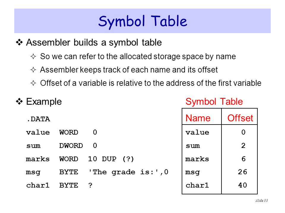 Symbol Table Assembler builds a symbol table Example Symbol Table