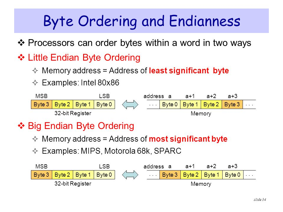 Byte Ordering and Endianness