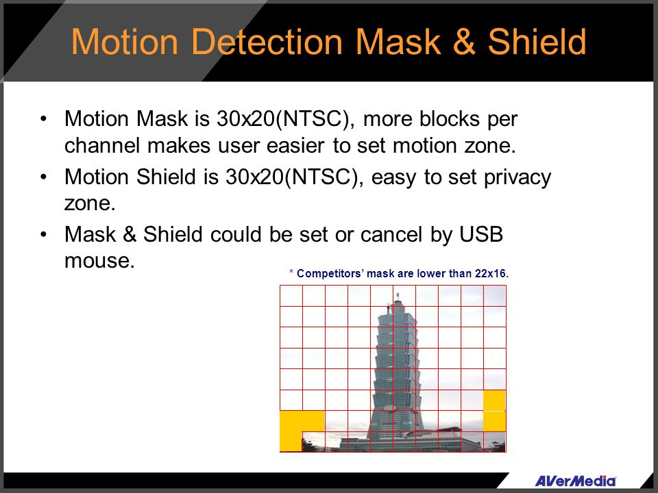 Motion Detection Mask & Shield