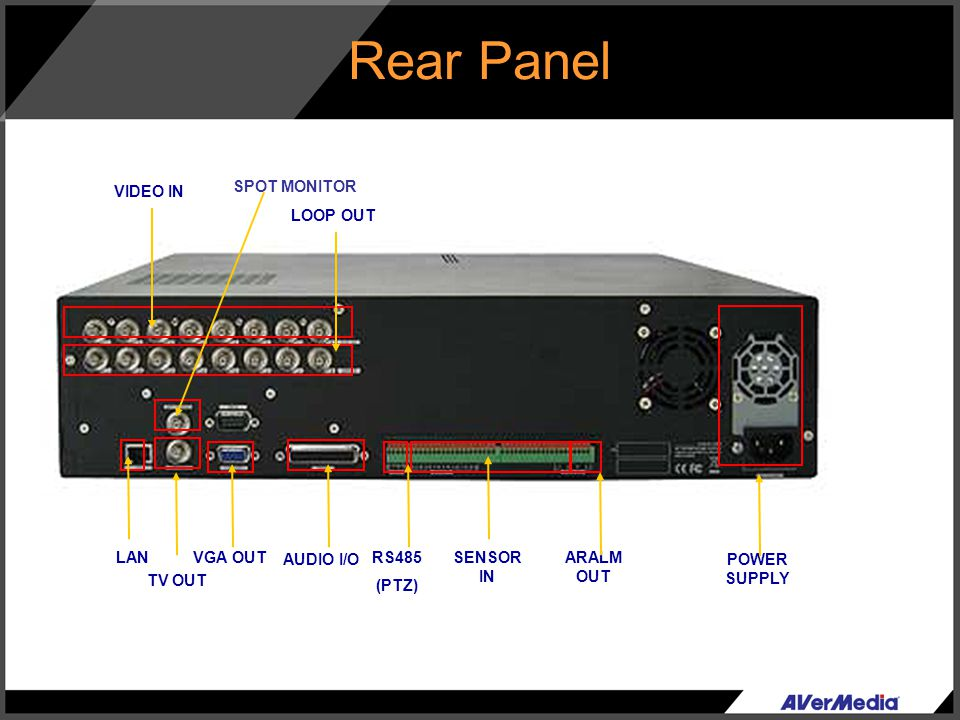 Rear Panel VIDEO IN SPOT MONITOR LOOP OUT LAN VGA OUT AUDIO I/O RS485