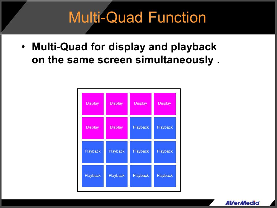 Multi-Quad Function Multi-Quad for display and playback on the same screen simultaneously . Display.