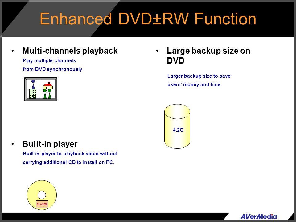 Enhanced DVD±RW Function