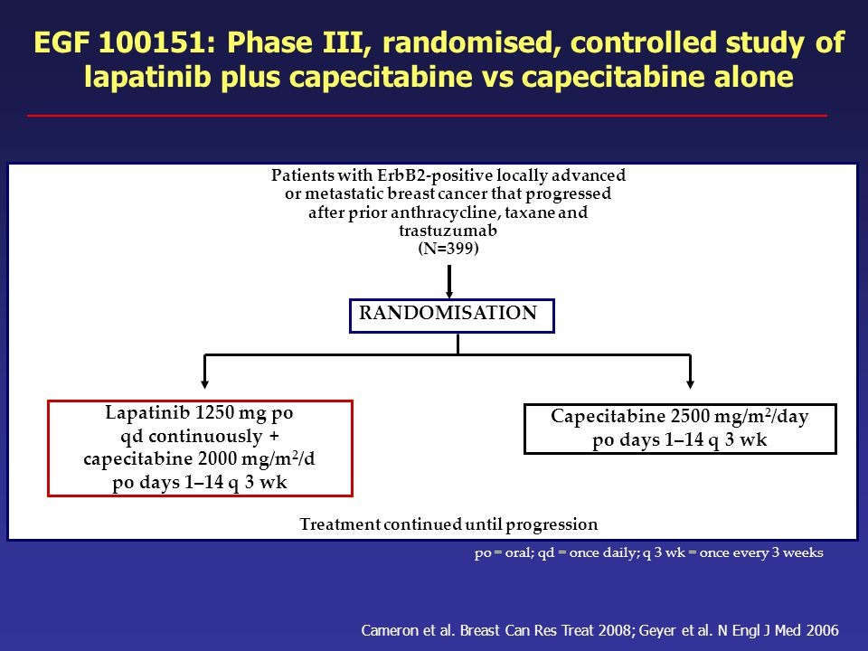 EGF 100151: Phase III, randomised, controlled study of lapatinib plus capecitabine vs capecitabine alone