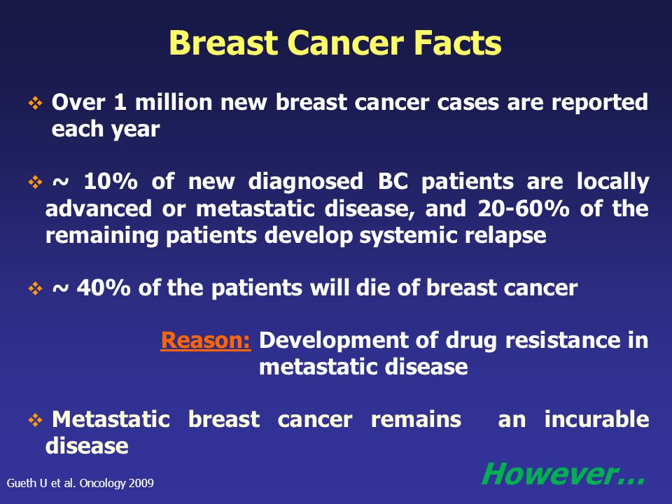 Breast Cancer Facts However…