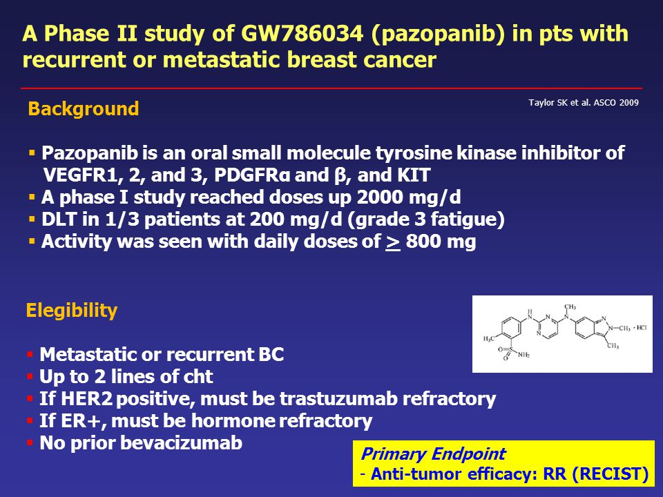 A Phase II study of GW786034 (pazopanib) in pts with recurrent or metastatic breast cancer