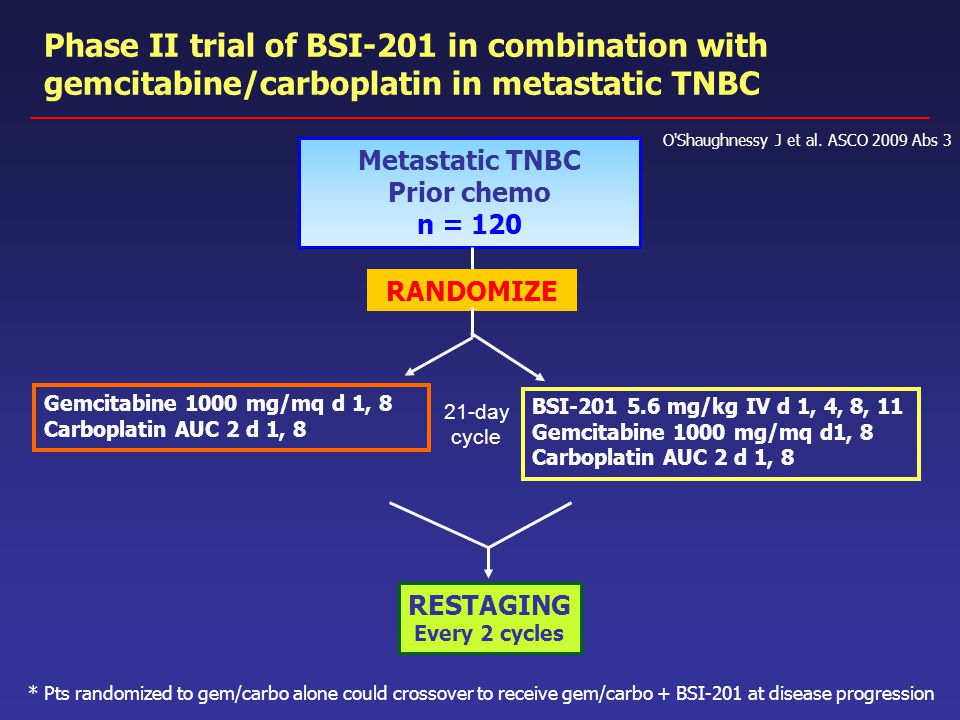 Phase II trial of BSI-201 in combination with gemcitabine/carboplatin in metastatic TNBC