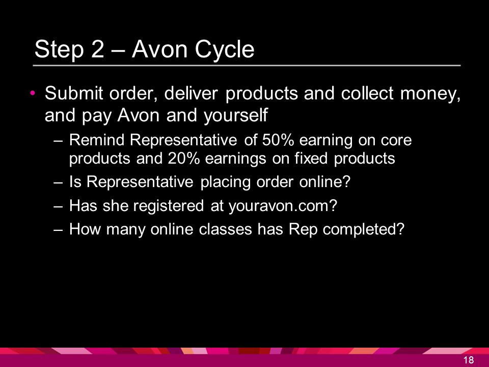 Avon NAMM 2007 4/11/2017 5:48 AM. Step 2 – Avon Cycle. Submit order, deliver products and collect money, and pay Avon and yourself.