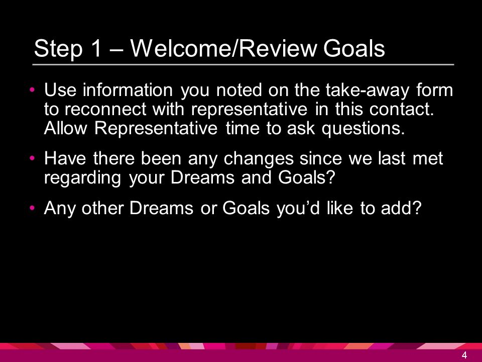 Step 1 – Welcome/Review Goals
